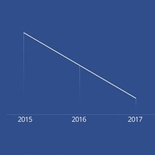 FACEBOOK'UN SONU 2017 Mİ?