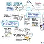 """""""Big Data"""" nedir? Geleneksel """"Veri Yönetimi"""""""