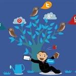 Bir Sosyal Medya Çalışanı Nasıl Başarılı Olur?