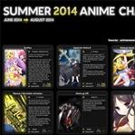 2014 Yaz Dönemi Anime Serileri
