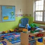 Okul Öncesi Eğitim Kurumu Seçimi