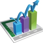 Kredi Notu Sorgulama ve Öğrenme