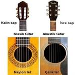 Akustik Gitar Nedir? Farkı Nelerdir?