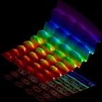 Işığın Dalga Parçacık Modeli İlk Kez Görüntülendi