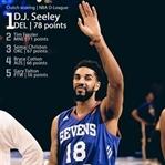 İnceleme | DJ Seeley