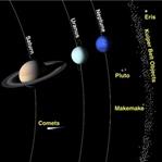 Güneş Sistemi İçin Yeni Gezegen