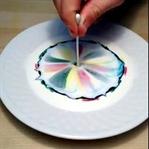 Sütte Renk Deneyi