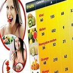Hangi Besin Kaç Kalori ?