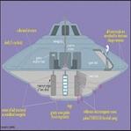 Ufo Teknolojisi Araştırma Yazıları