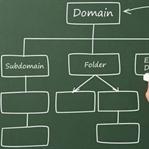 Blogger Subdomain (Alt alan adı ) ile site açma