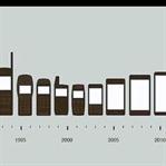 Cep Telefonlarının Evriminde Rol Alan Modeller