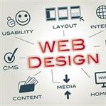 Web Tasarımın Dünü ve Bugünü