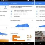Google Mekanlardaki Doluluğu Maps'te Gösterecek