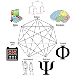 Yapay Zekâ ve Diğer Alanlarla İlişkisi