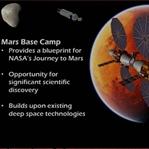 2028'de Mars'a Uzay Üssü Kurulacak