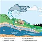 Yeraltı Suları Üzerindeki Yapılar, Sağlık Riskleri