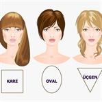 Yüz Şeklinize Göre Doğru Saç Modeli Seçme Rehberi