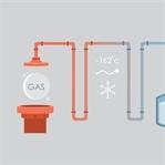 LNG: Sıvılaştırılmış Doğal Gaz