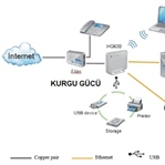 ADSL Kablosundaki Renkleri Modeme Bağlama