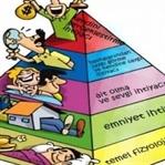 Maslow'un İhtiyaçlar Piramidi ve Problemlerimiz