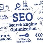 Standart Site Optimizasyon Ayarları