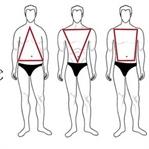Erkekler İçin Vücut Tipine Göre Giyinme