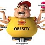 Obezite ve Kanser Arasındaki İlişki