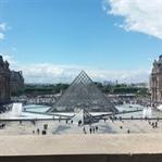 Pariste Gezilecek Yerler