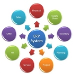 MRP ve ERP Sistemi Hakkında Bilgi