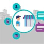 Müşterinizin Ne İstediğini Anlamak için 3 Yol