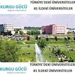 Türkiye'deki Bütün Üniversiteler
