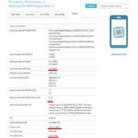Galaxy Note 3 Teknik Özellik Tablosu