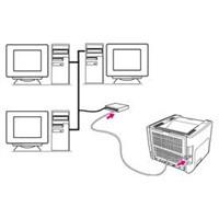 Ağ Yazıcısı (Network Printer) Nasıl Tanıtılır?