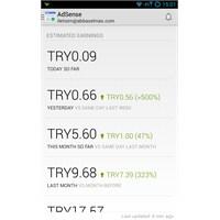 [Apk] Google Adsense Resmi Android – İos Uygulamas