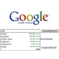 Google'den Görsel Alırken Dikkat!
