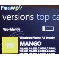 Windows 8 De Bir Yenilik Daha.