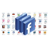 Facebook Uygulamalarını Kaldırma