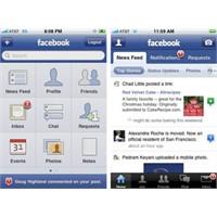 Facebook Üyelerinin %40ı Mobil Uygulama Kullanıyor