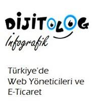 Türkiye'de Web Yöneticileri & E-ticaret