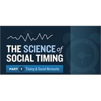 Sosyal Zamanlama Bilimi [İnfografik]