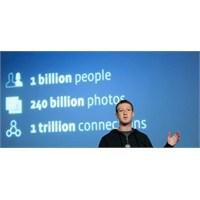 Facebook Sosyal Ağ Araması Nedir?