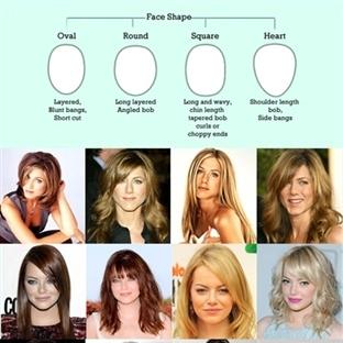 Yüz Şeklinde Göre İdeal Saç Modelleri