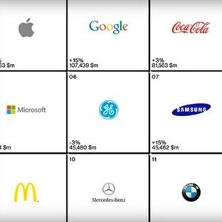 Dünyanın En Değerli Markası: Apple