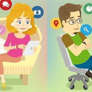 Sosyal Medyada Kadınlar Mı Erkekler Mi Daha Aktif?