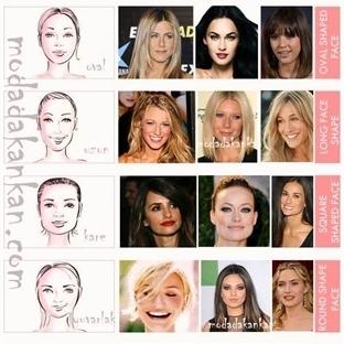 Yüz Şeklinize En Uygun Saç Modeli Hangisi?