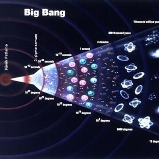 Büyük Patlama'ya ne sebep oldu?