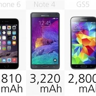 2014 Yılının En İyi Akıllı Telefonu Hangisi