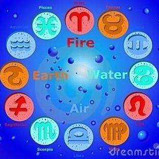 Burçlar ve Elementler #astrodersler