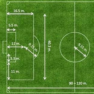 Futbol sahası ölçüleri ve kuralları