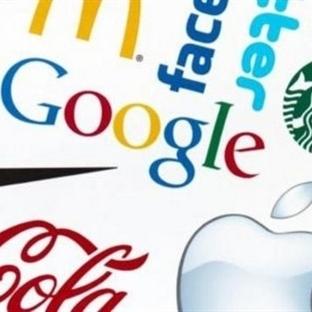 Google,Twitter,Yahoo Gibi İsimler Nerden Geliyor